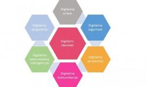 digitalne vještine